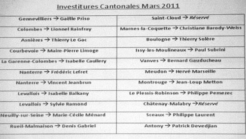 Investiture des candidats aux élections cantonales -20 et 27 mars 2011-